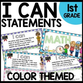 Polka Dot Themed I Can Statements 1st Grade