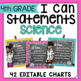 I Can Statements {Editable}- 4th Grade SCIENCE - Florida