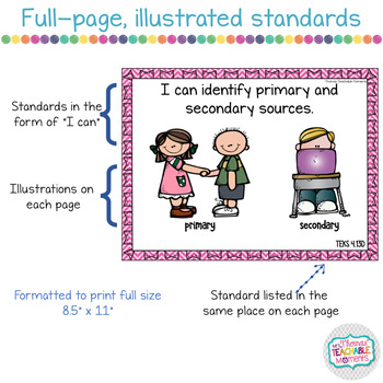 I Can Statements 4th Grade TEKS WRITING