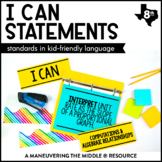 I Can Statements 8th Grade Math - TEKS