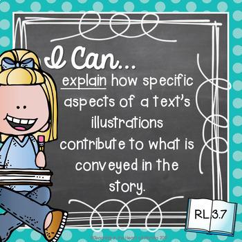 I Can Statements 3rd Grade ELA {Editable} - Chalkboard & Polka Dot
