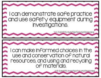 I Can Statements-Fourth Grade Science TEKS  Dark Pink