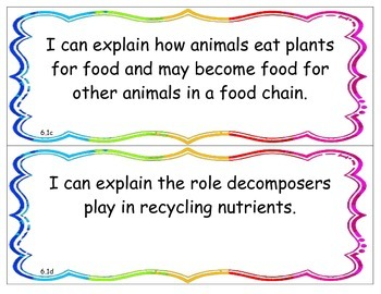 I Can Statements - NY K - 4 Science - Living Environment Performance Indicator 6
