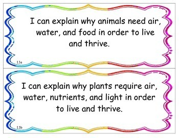 I Can Statements-NY K-4 Science–Living Environment-Performance Indicators Bundle