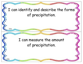 I Can Statements - NY K - 4 Science - Physical Setting - Performance Indicator 2
