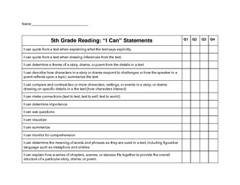 """I Can"" Statements: Reading Grade 5"