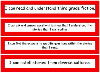I Can Statements Sentence Strips - Grade 3 Common Core ELA