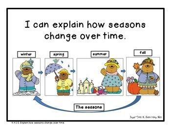 I Can Statements Social Studies Kindergarten