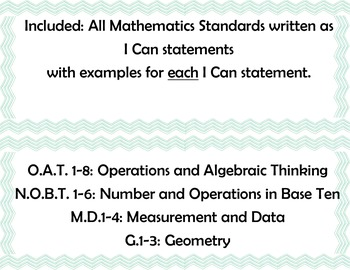 I Can Statements for Math: Common Core Aligned with Examples for Each