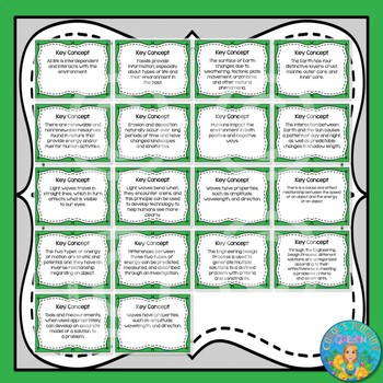 I Can Statements for Tennessee Science Grade 4 All Year Chalkboard Brights