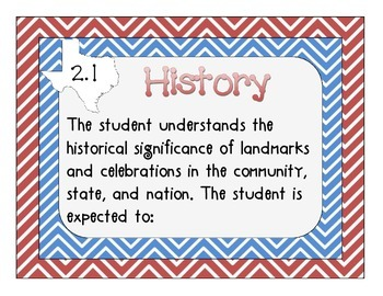 I Can Statements for Texas Second Grade Social Studies