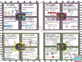 I Can Statements/Learning Targets for Math Expressions Common Core Grade 1