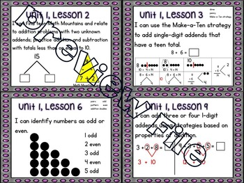 I Can Statements/Learning Targets for Math Expressions Common Core Grade 2