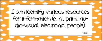 I Can Technology Statements for K-5 (Color Coded Per Grade)