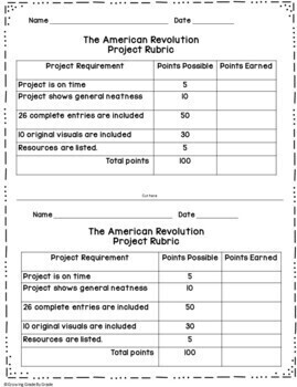 The American Revolution Project An Editable Summative Assessment