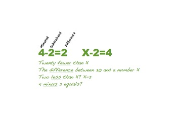 I Can Write An Equation! 4 Operations!