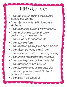 """I Can"" statements for 5th grade"