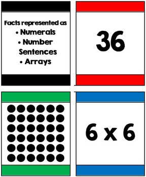 I Declare Multiplication War: Facts and Arrays