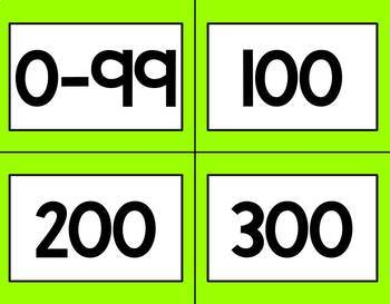 I Dream of Neon Lexile Labels for Classroom Library Book Bins