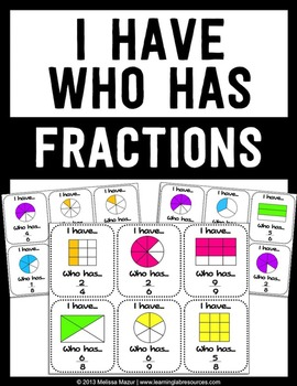 I Have Who Has - 24 Fractions Cards