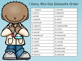I Have, Who Has 30 Common Elements and Their Symbols