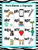 Blends and Digraphs I Have Who Has  Set 2