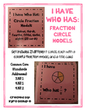I Have Who Has: Circle Fraction Models