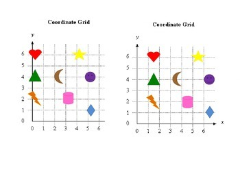 I Have Who Has Coordinate Grids