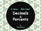I Have, Who Has - Decimals and Percents