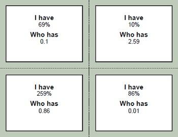 I Have, Who Has - Decimals and Percents