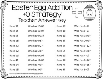 I Have Who Has Game Easter Egg Addition Facts - Plus Zero