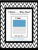 I Have, Who Has? Fraction, Decimal & Percents