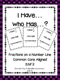I Have... Who Has... Fractions on a Number Line