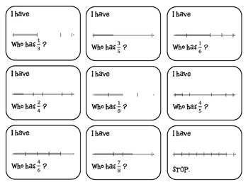 I Have Who Has: Fractions on a Number Line