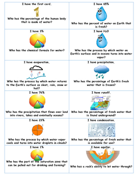 I Have, Who Has? Fresh Water/Water Cycle
