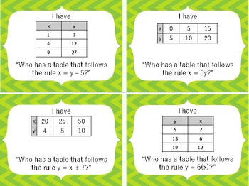 I Have Who Has Game Algebra Tables Patterns Rules 5.4C 5.OA.B.3