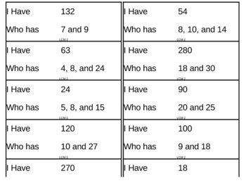 I Have, Who Has Game - Least Common Multiples 2