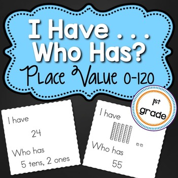 I Have / Who Has Game - Place Value Numbers 1-120
