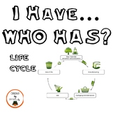 End of Year Review Common Core: I Have Who Has Life Cycle
