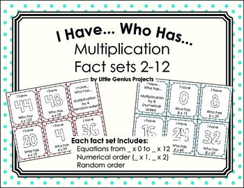 I Have... Who Has... Multiplication