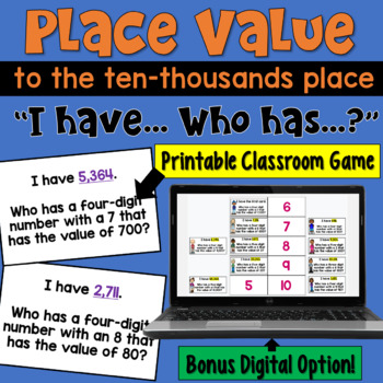 I Have... Who Has:  Place Value to the Ten Thousands  Whole Class Activity Game