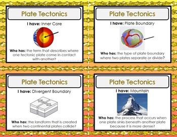 Plate Tectonics - I Have, Who Has?
