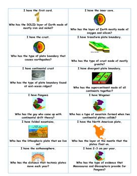 I Have, Who Has? Plate Tectonics/Earth's Layers