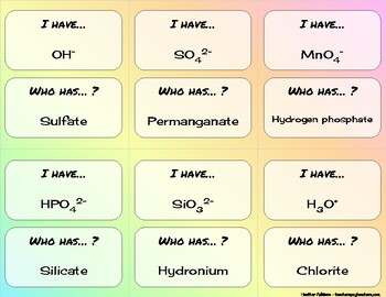 I Have, Who Has: Polyatomic Ions
