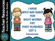 I Have Who Has High Frequency Sight Word Games Fry 1st 100 Words List 1-4 Bundle