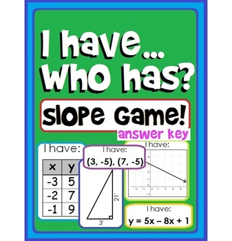I Have Who Has? Slope Game