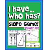 I Have Who Has Slope Game