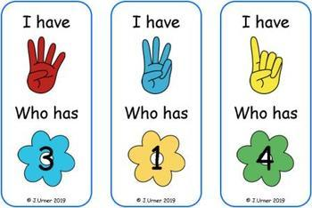 I Have. Who Has? Subitizing with Fingers to 5 (Spring)