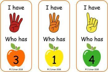 I Have. Who Has? Subitizing with Fingers to 5 (Back to School)
