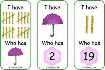 I Have. Who Has? Subitizing with Tallies to 20 (Spring)